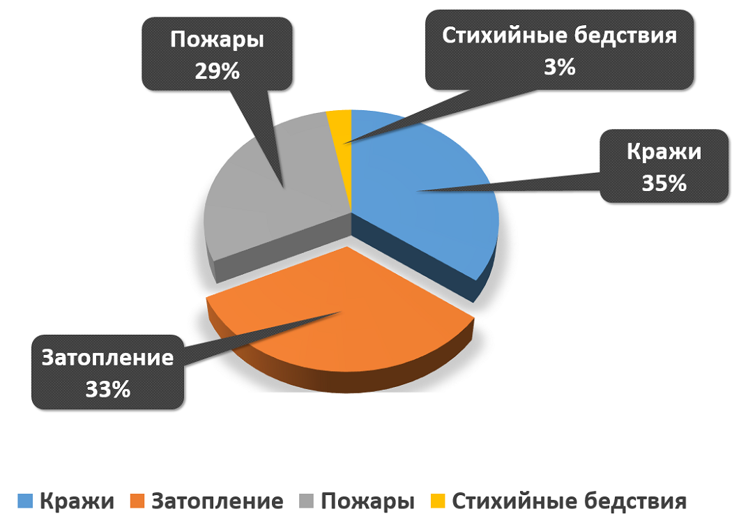 graph6