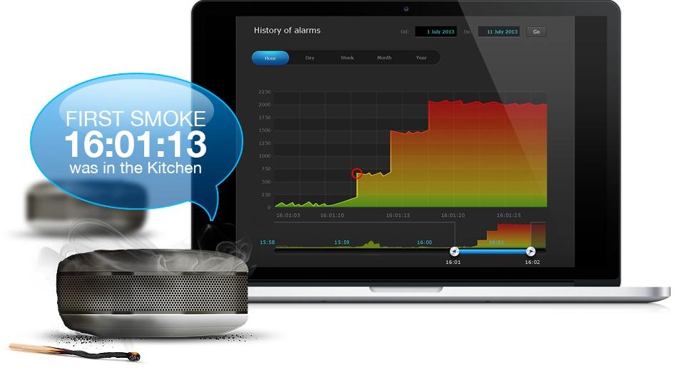 Fibaro Smoke Sensor автоматически обновляет программное обепечение